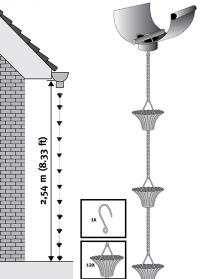 Декоративная дождевая цепь для водостока Verdigris TH88 Esschert Design фото
